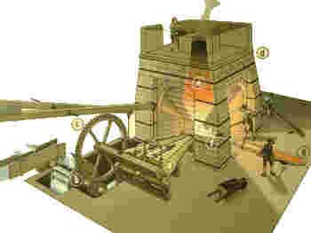 Forge Ariège